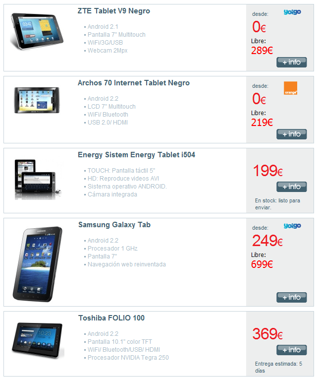 Precios de tablets y ebook readers en The Phone House